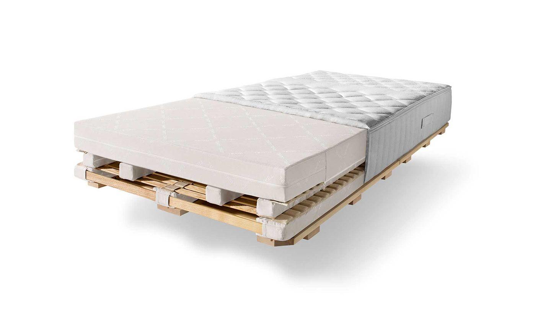 Mögliche Matratzenhöhe beim aos Schlafsystem